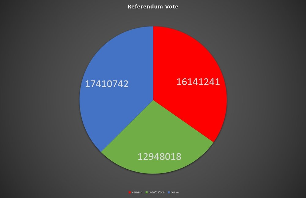 Referendum Vote.jpg