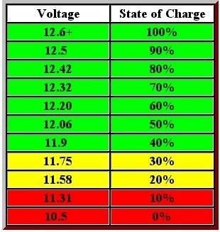 Battery.jpg.4dc9084136d368f1b241b272057a6c2b.jpg
